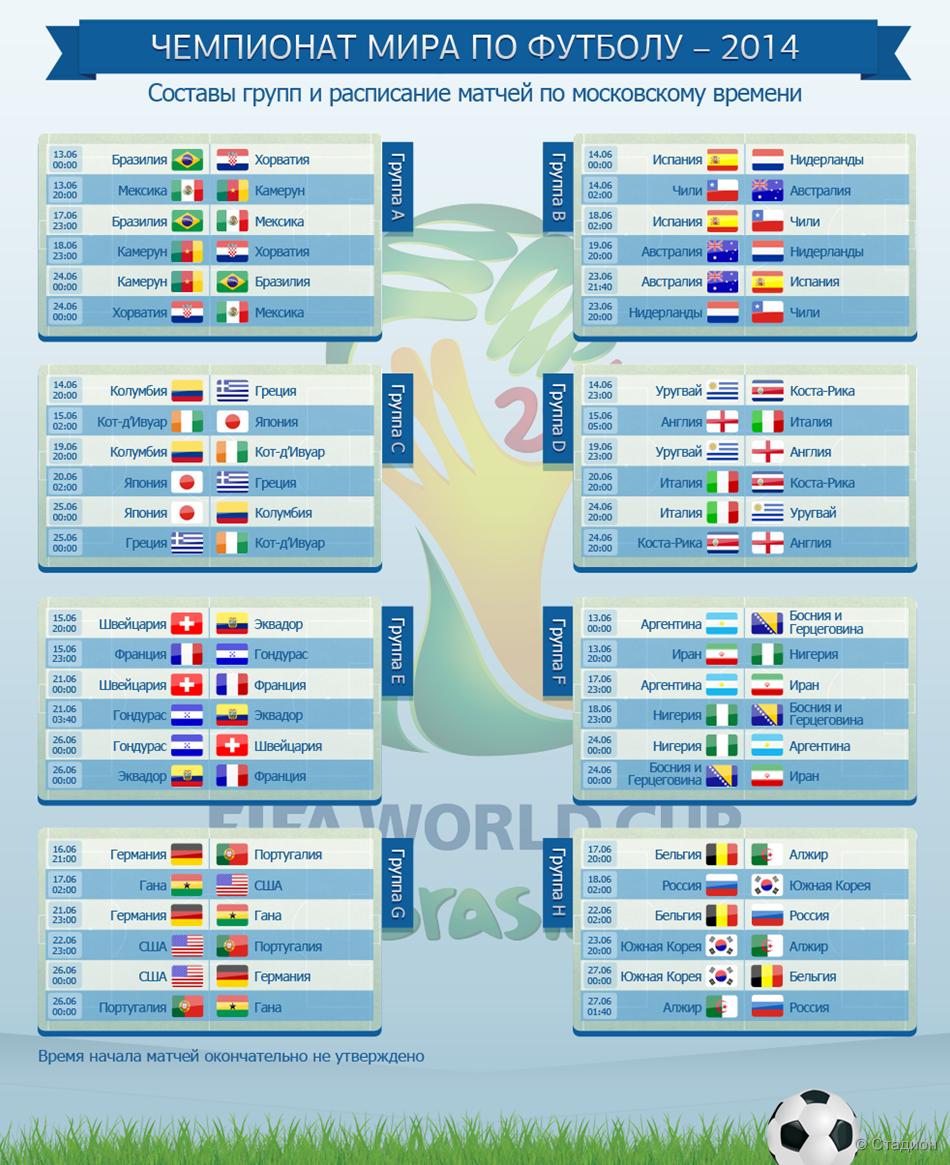 Расписание игр по футболу сборной